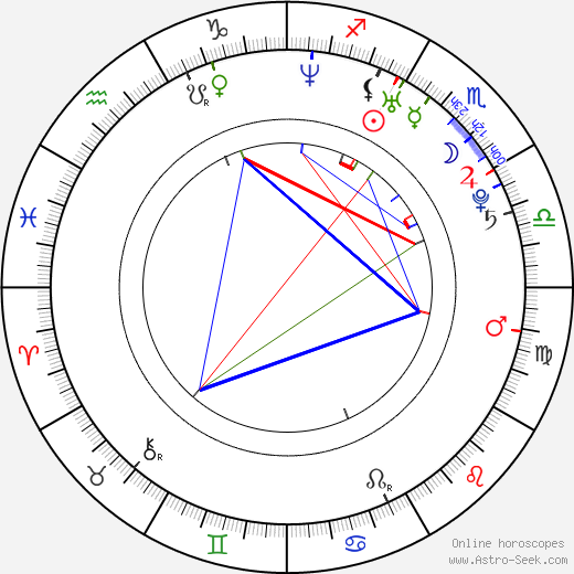 Lachelle Marie день рождения гороскоп, Lachelle Marie Натальная карта онлайн