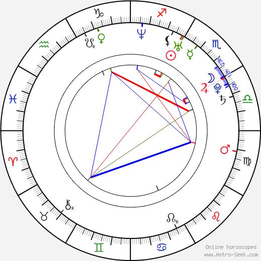 Leigh Enns tema natale, oroscopo, Leigh Enns oroscopi gratuiti, astrologia