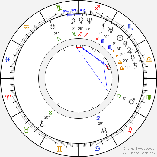 Marie Luv birth chart, biography, wikipedia 2019, 2020