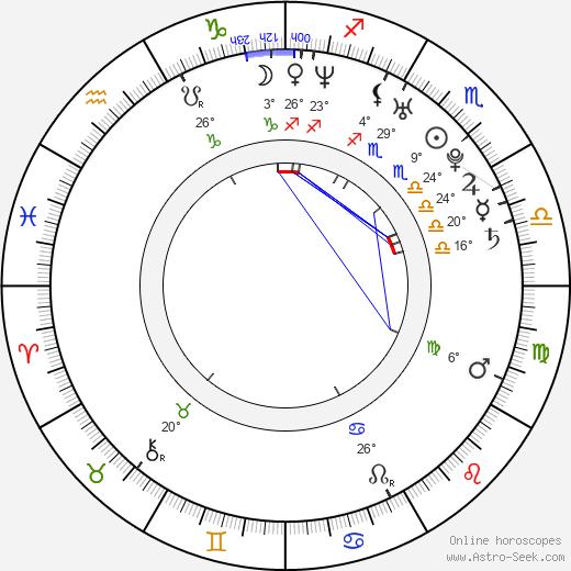 Matt L. Jones birth chart, biography, wikipedia 2018, 2019