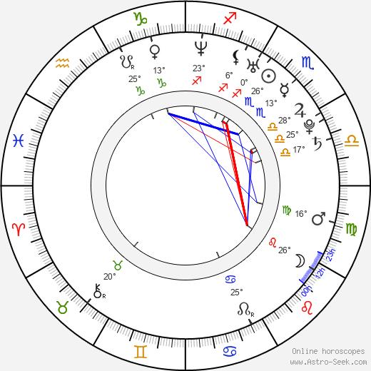 Mekia Cox birth chart, biography, wikipedia 2020, 2021