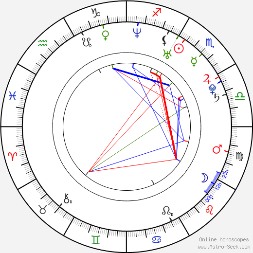 Mekia Cox birth chart, Mekia Cox astro natal horoscope, astrology