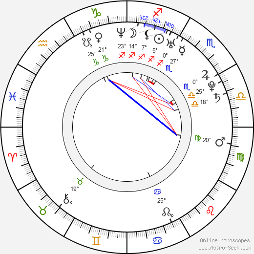 Natasa Janjic birth chart, biography, wikipedia 2019, 2020