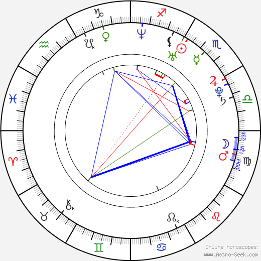 Orsolya Tóth birth chart, Orsolya Tóth astro natal horoscope, astrology