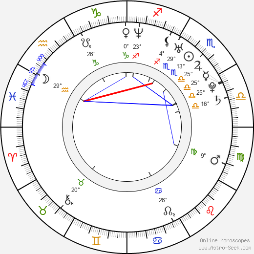 Reza Dormishian birth chart, biography, wikipedia 2020, 2021