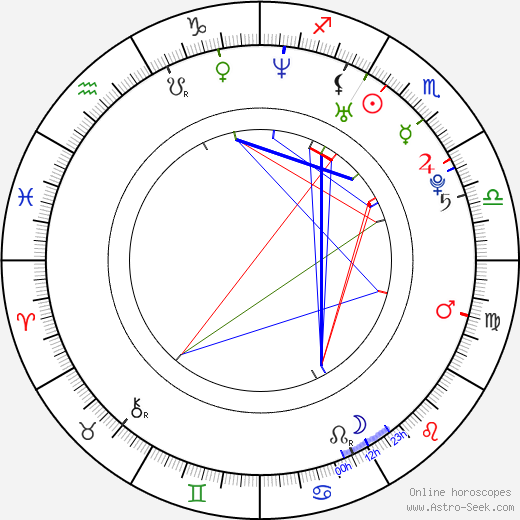 Ry Russo-Young tema natale, oroscopo, Ry Russo-Young oroscopi gratuiti, astrologia