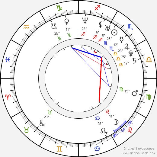 Sarah Harding birth chart, biography, wikipedia 2020, 2021
