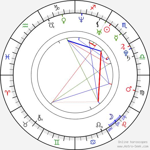 Sarah Harding birth chart, Sarah Harding astro natal horoscope, astrology