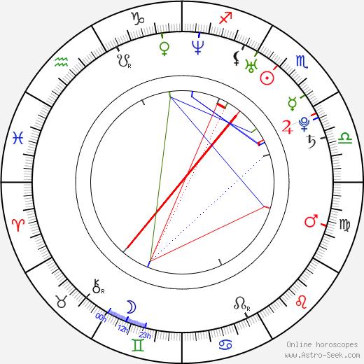 Shawn Yue день рождения гороскоп, Shawn Yue Натальная карта онлайн