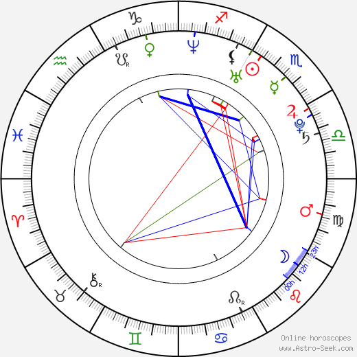 Vittoria Puccini birth chart, Vittoria Puccini astro natal horoscope, astrology