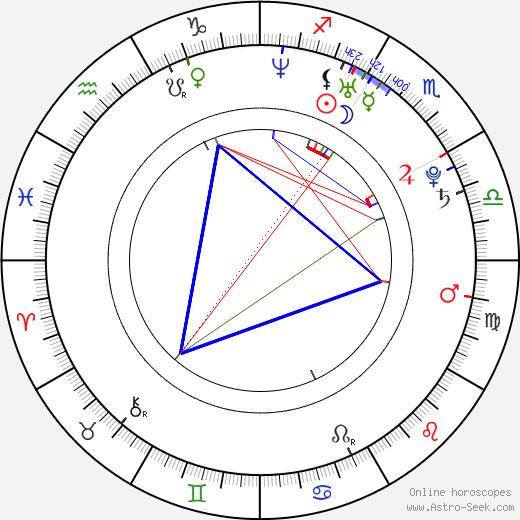 Won Seo astro natal birth chart, Won Seo horoscope, astrology