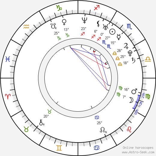 Yfke Sturm birth chart, biography, wikipedia 2020, 2021