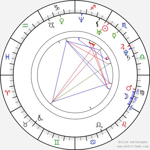 Yfke Sturm birth chart, Yfke Sturm astro natal horoscope, astrology