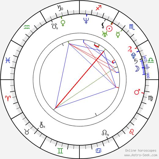 Yukio Kasukawa astro natal birth chart, Yukio Kasukawa horoscope, astrology