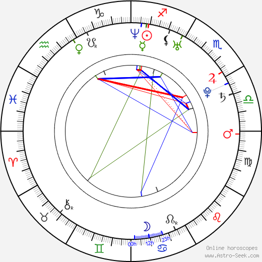 Alexandria DeFabiis tema natale, oroscopo, Alexandria DeFabiis oroscopi gratuiti, astrologia