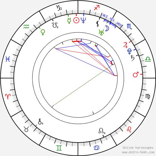 Angelo Kelly tema natale, oroscopo, Angelo Kelly oroscopi gratuiti, astrologia