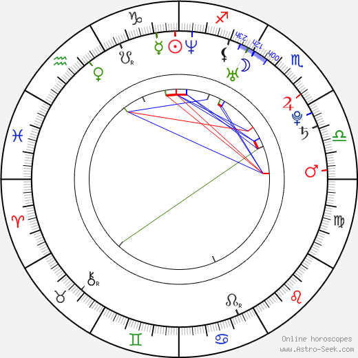 Angelo Kelly birth chart, Angelo Kelly astro natal horoscope, astrology