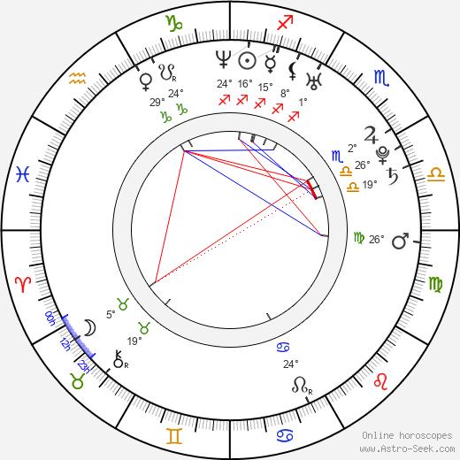 Azra Akin birth chart, biography, wikipedia 2020, 2021