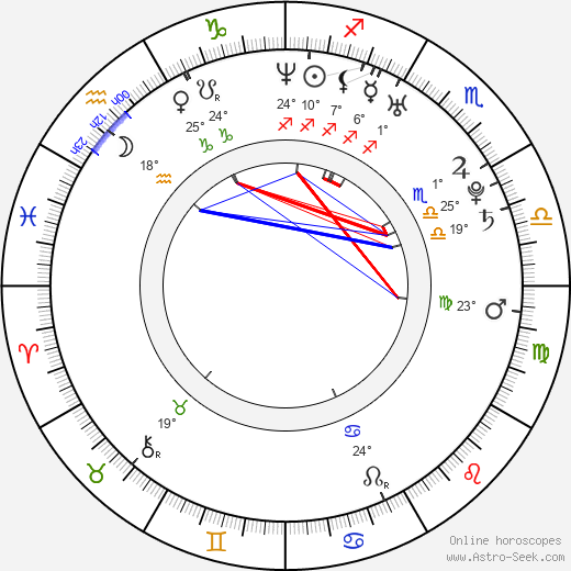 Boaz Frankel birth chart, biography, wikipedia 2019, 2020