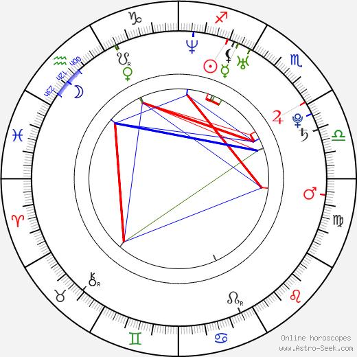 Boaz Frankel astro natal birth chart, Boaz Frankel horoscope, astrology