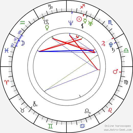 Brian Bonsall astro natal birth chart, Brian Bonsall horoscope, astrology