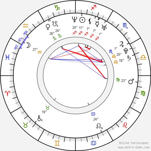 David Villa birth chart, biography, wikipedia 2019, 2020