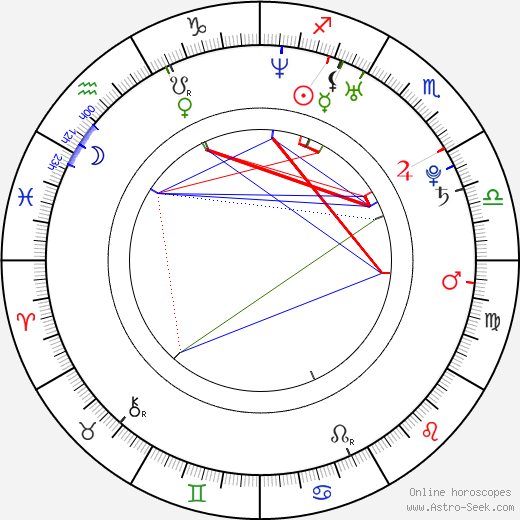 David Villa birth chart, David Villa astro natal horoscope, astrology