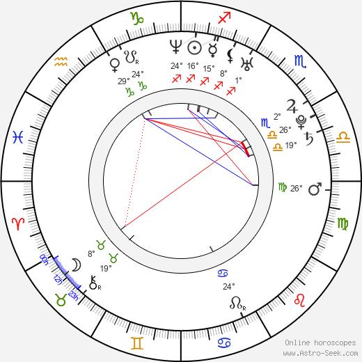 Dov Tiefenbach birth chart, biography, wikipedia 2019, 2020