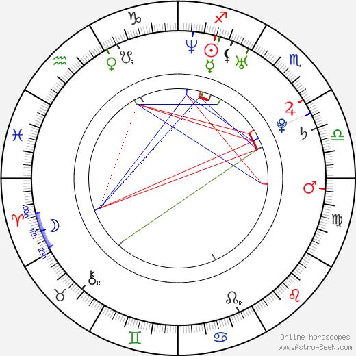 Emma Catherwood tema natale, oroscopo, Emma Catherwood oroscopi gratuiti, astrologia