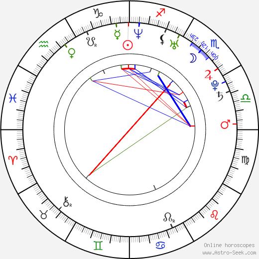 Jersey Jaxin birth chart, Jersey Jaxin astro natal horoscope, astrology