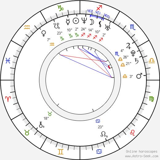 Johnny Meier birth chart, biography, wikipedia 2020, 2021