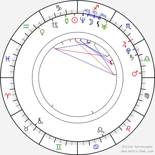 Johnny Meier birth chart, Johnny Meier astro natal horoscope, astrology