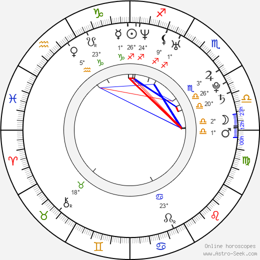 Josh Dallas birth chart, biography, wikipedia 2019, 2020
