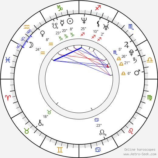 Kristen DeLuca birth chart, biography, wikipedia 2019, 2020