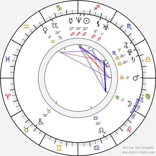 Krysten Ritter birth chart, biography, wikipedia 2018, 2019