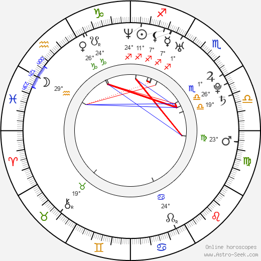 Maddy Curley birth chart, biography, wikipedia 2019, 2020