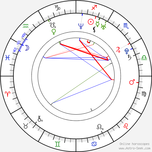 Maddy Curley birth chart, Maddy Curley astro natal horoscope, astrology