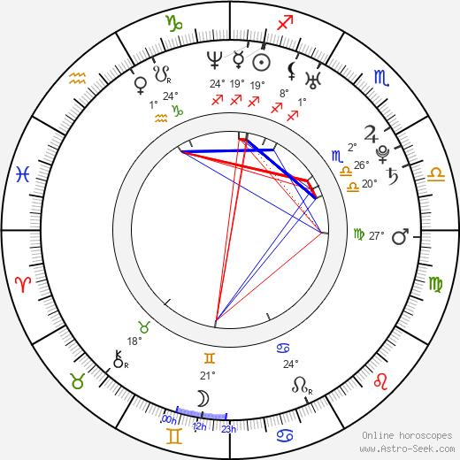 Manel Filali birth chart, biography, wikipedia 2019, 2020