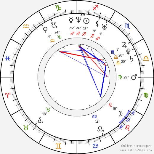 Michelle Dockery birth chart, biography, wikipedia 2018, 2019