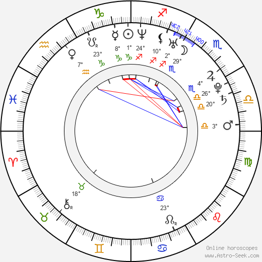 Mike Foy birth chart, biography, wikipedia 2019, 2020