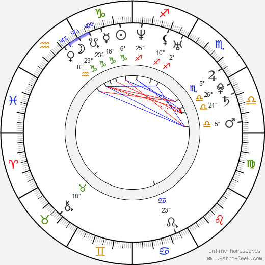 Milutin Milosevic birth chart, biography, wikipedia 2018, 2019