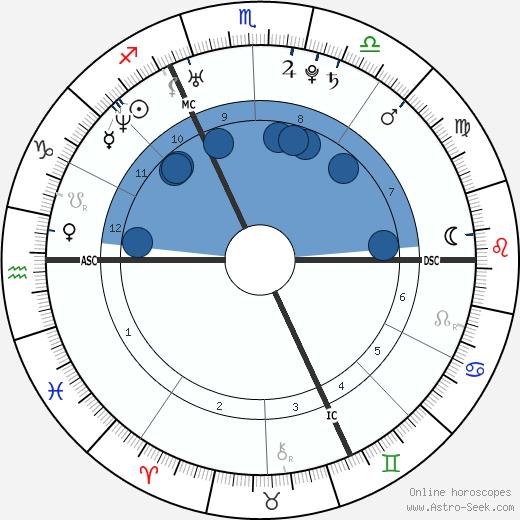 Najoua Belyzel wikipedia, horoscope, astrology, instagram