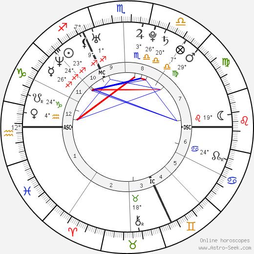 Najoua Belyzel birth chart, biography, wikipedia 2019, 2020
