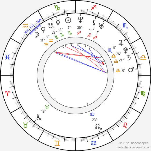 Natalia Jiménez birth chart, biography, wikipedia 2019, 2020