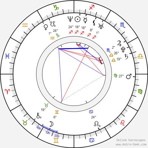 Paula Vesala birth chart, biography, wikipedia 2017, 2018