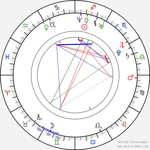 Paula Vesala astro natal birth chart, Paula Vesala horoscope, astrology