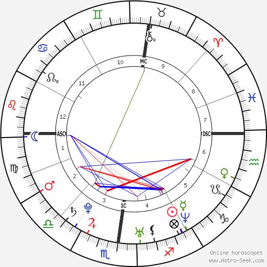 Raashan Coley день рождения гороскоп, Raashan Coley Натальная карта онлайн