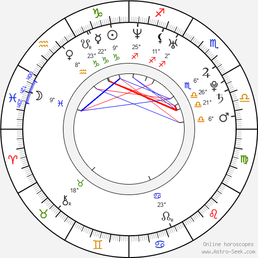 Sean Patrick Cannon birth chart, biography, wikipedia 2019, 2020