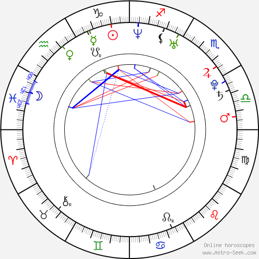 Sean Patrick Cannon birth chart, Sean Patrick Cannon astro natal horoscope, astrology