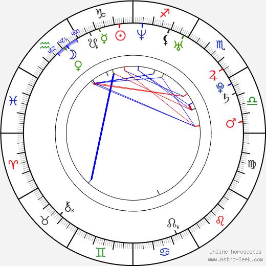 Shizuka Arakawa astro natal birth chart, Shizuka Arakawa horoscope, astrology